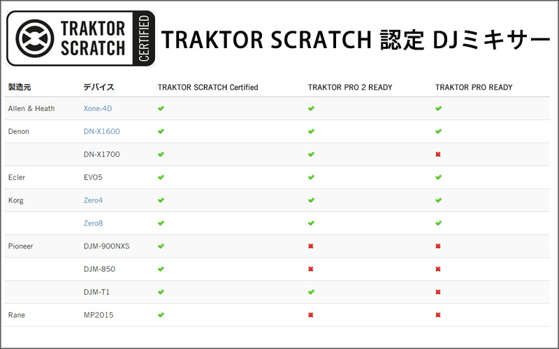 TRAKTORSCRATCH
