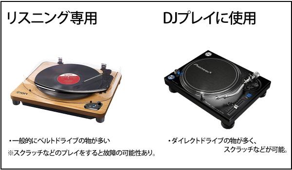 レコードプレイヤー ターンテーブル 違い DJ リスニング オーディオ