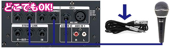 CM-30とPGM-58接続方法