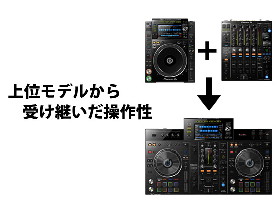NXS2シリーズの操作性を踏襲
