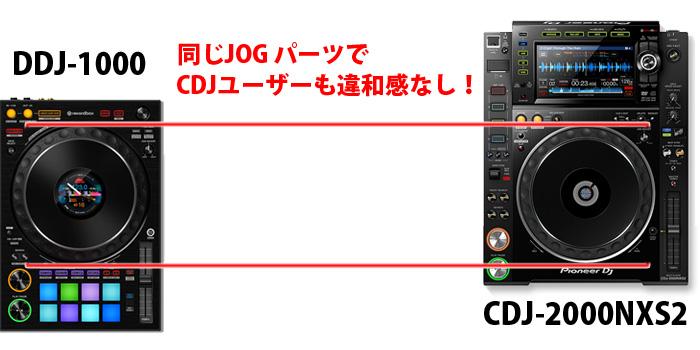 DDJ-1000はCDJ-2000NXS2と同じJOG パーツでCDJユーザーも操作に違和感はありません。
