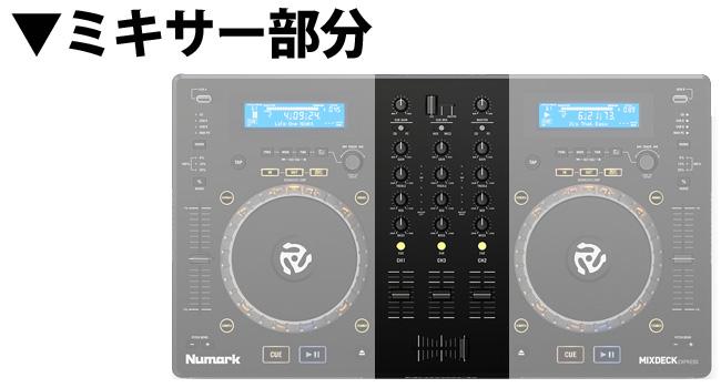 Numark / Mixdeck Express