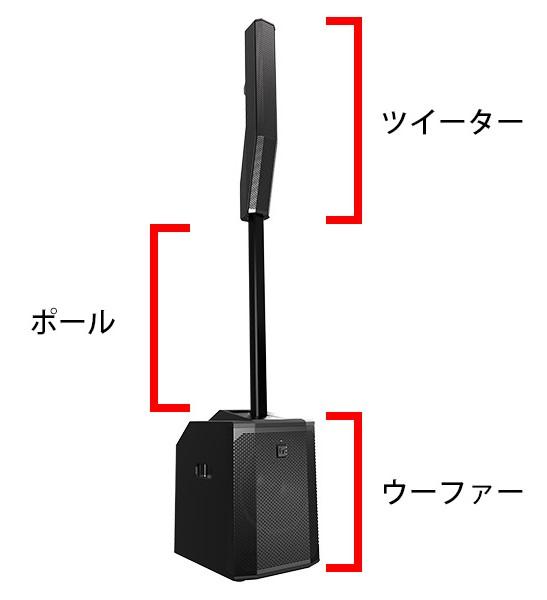 コラムスピーカーの構造